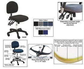BENCHPRO™ ESD CLEANROOM INDUSTRIAL CHAIRS